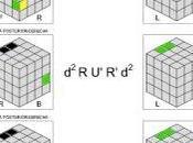 Solución cubo Rubik 4x4_Segunda parte