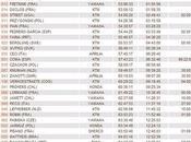 Dakar argentina chile 2010: posiciones finales