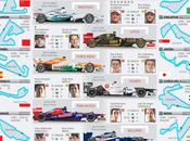 Calendario Fórmula 2012