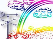 Tercer grado estación meteorológica