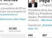 Elecciones Andaluzas Dospuncerolandia