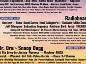 Coachella 2012, sólo música