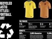 Camisetas Nike para Eurocopa hechas botellas plástico recicladas