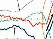 propuesta Richard para recesión balance europea