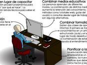 errores deberían cometer usuarios sistema Planificación Recursos Empresariales (ERP)