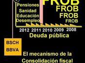 España FMI: 1959 2011