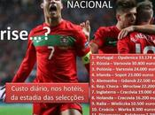 Escándalo portugal gasto selección hoteles para eurocopa