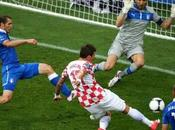 Encuesta previa España Croacia
