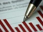 ¿Cómo medir rendimiento gestión empresarial?