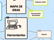 Mapa Conceptual: aplicaciones aula