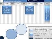 Cómo hacer infografía Curriculum Vitae