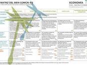 Christian felber: economía bien común