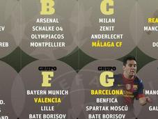 Sorteo fase grupos Champions