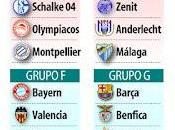 Grupos UEFA Champions League 2012/2013