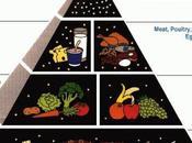 Debate sobre valor nutricional alimentos ecológicos