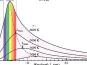 Desviaciones Planck