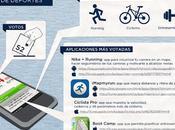 mejores apps sobre deporte
