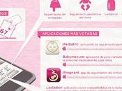 Aplicaciones para móviles, Ideas Sanitas