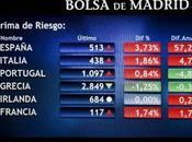 """colapso económico español (4). ataque """"los mercados"""""""