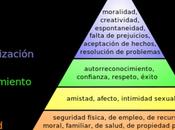 Abonos sevilla piramide maslow