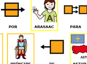 Cartas adhesión recogida firmas apoyo para candidatura portal arasaac premios príncipe asturias 2013.