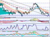 Antena trading contra tendencia