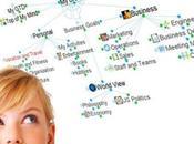 Trabajo planificación. Mapas Mentales ¿Sabes utilizar cerebro?