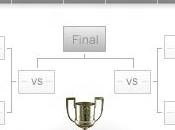 Copa 2012/2013: resultados clasificados