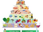 Alimentación sana (Parte