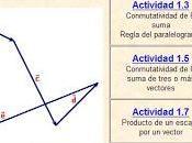 Actividades sobre vectores plano