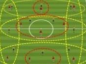 Modelo táctico Barcelona sistema 1-4-3-3