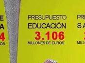 colapso económico español (6). ¿Rescatar país?