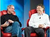 cuatro tipos carisma cómo aumentar tuyo. historia Steve Jobs.