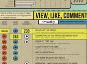 evolución herramienta marketing revolucionaria: infographics