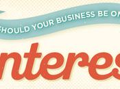 Averigua deberías estar Pinterest [infografía]