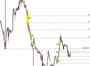 Banco Popular: especulación Bolsa