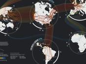 Cibersoberanía América Latina: ilusión unidad