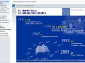 unión europea página educativa (ppt)