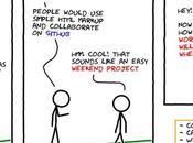 Comix Crea propios comics usando HTML