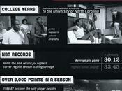 Michael Jordan cumplió años, hechos vida mejores jugadas