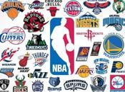mejores Three historia NBA. Años Siglo (Parte