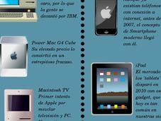 errores grandes Steve Jobs