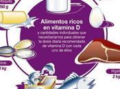 Beneficios vitamina salud