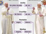 Papa Francisco rompe todo protocolo