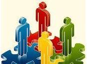 Tipología cuatro actitudes frente cambio organizacional.