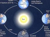 Enseñanzas solsticiales: desahuciar miedo nuestras mentes