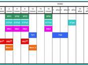 Nuevo calendario vacunal (modelo ACME) Consejo Interterritorial Salud 2013