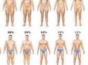Vida sana (IV) Autoestima. depende?