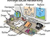 Redes sociales escritorio