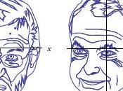 Matemáticas para dibujar caras